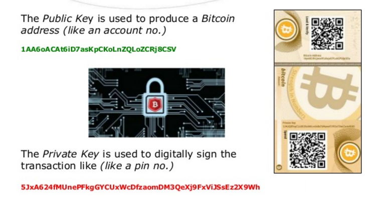 Bitcoin wallet keys