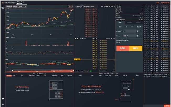 Bitflyer BTC trade