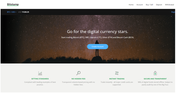 Bitstamp BTC Exchange