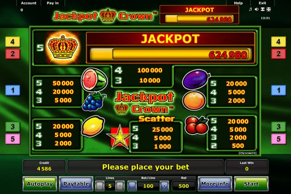 Paytable of the slot game