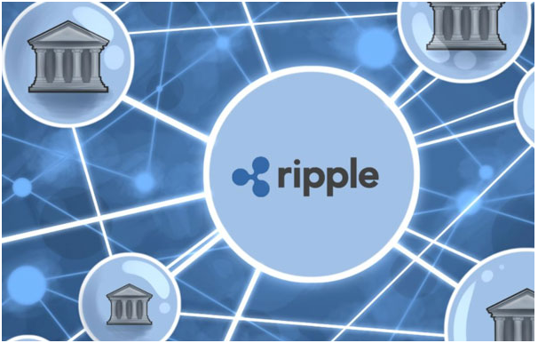 Ripple Casinos to play slots