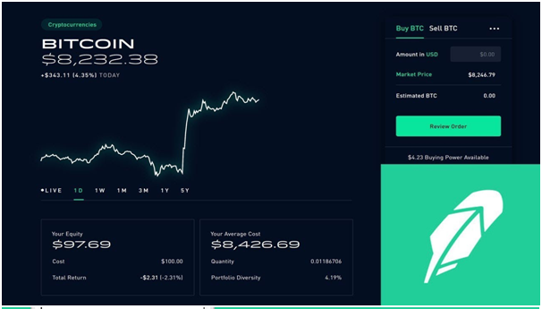 Buy Bitcoins with Robinhood