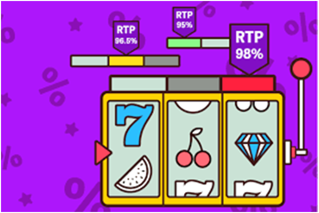 the highest RTP Slots at online casinos