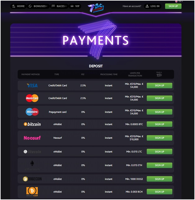 7 bit casino- Bank