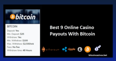 Best 9 Online Casino Payouts with Bitcoin